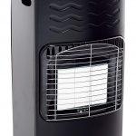 Rentabilité des chauffages à gaz